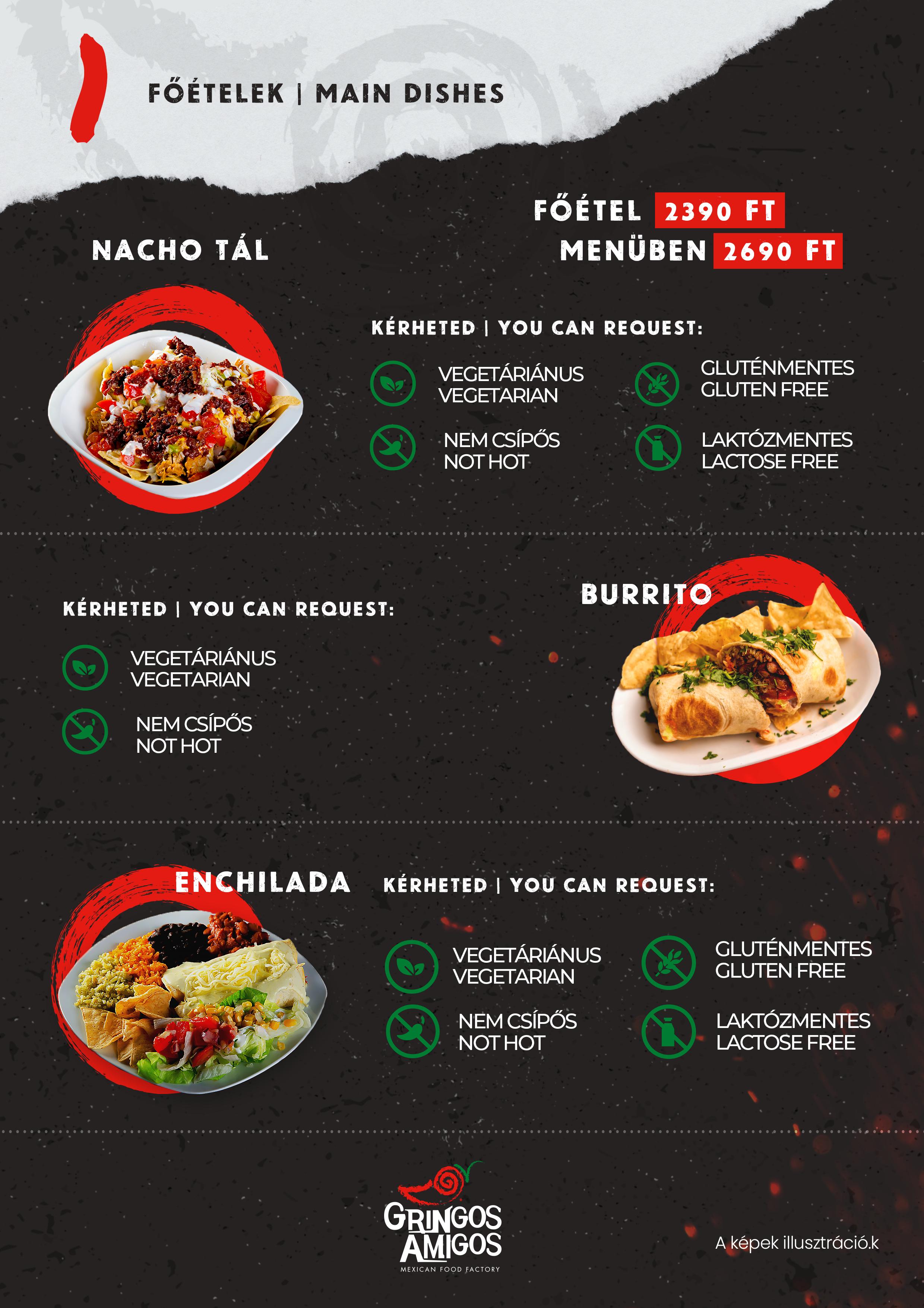 menu1_allo